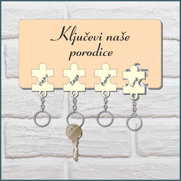privesci-Privezak za ključeve naše porodice_19